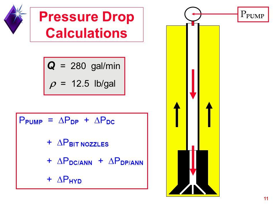 Pressure Drop Calculations