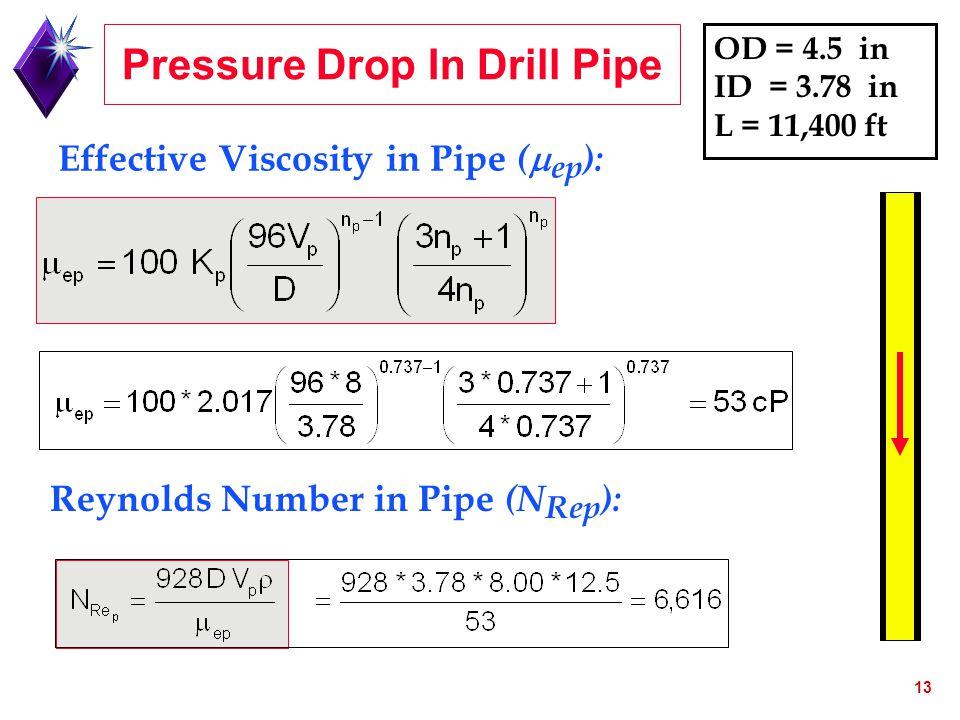 Pressure Drop In Drill Pipe