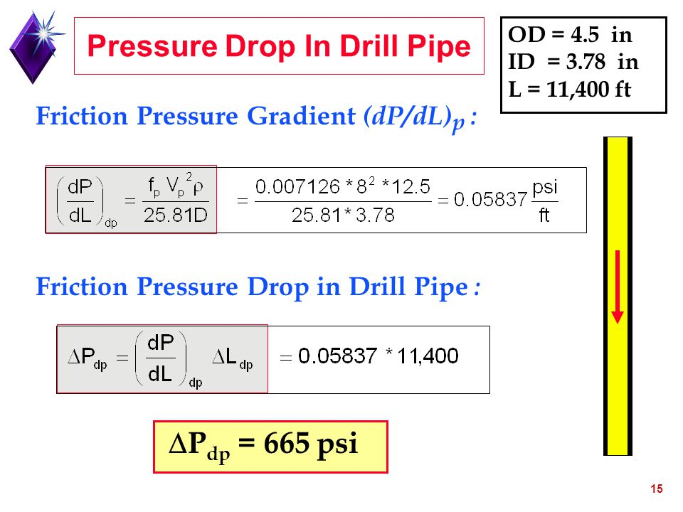 Pressure Drop In Drill Pipe