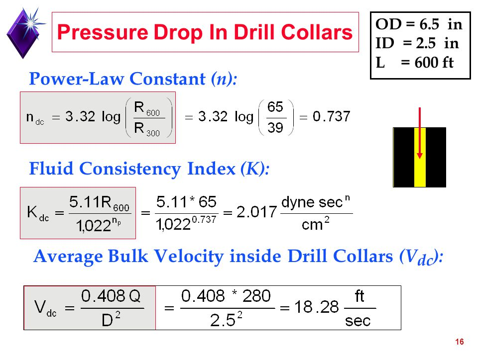 Pressure Drop In Drill Collars
