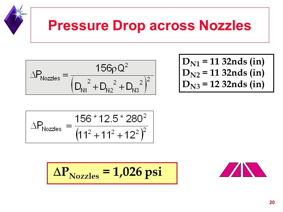 Pressure Drop across Nozzles