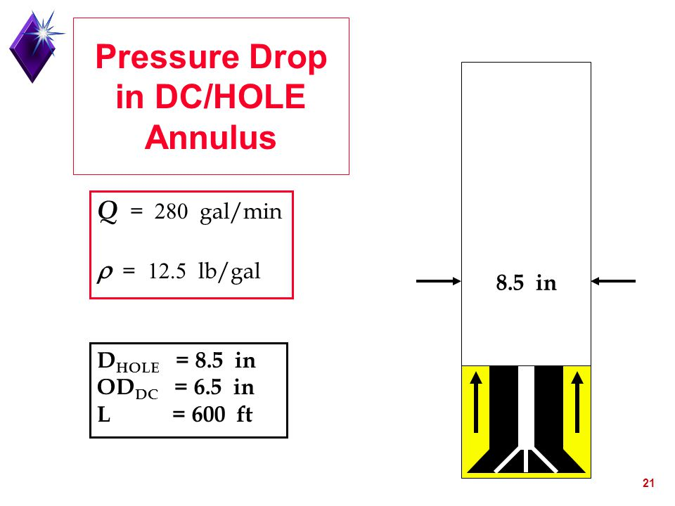 Pressure Drop in DC/HOLE Annulus