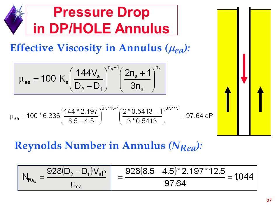 Pressure Drop in DP/HOLE Annulus
