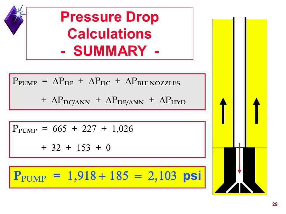 Pressure Drop Calculations - SUMMARY -