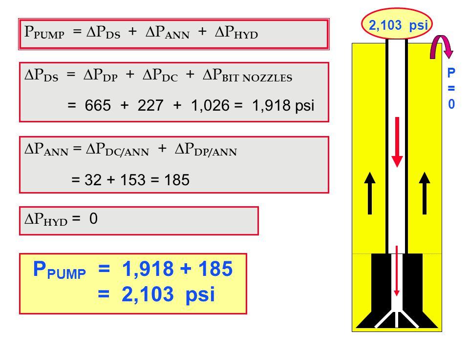 PPUMP = 1,918 + 185 = 2,103 psi PPUMP = DPDS + DPANN + DPHYD