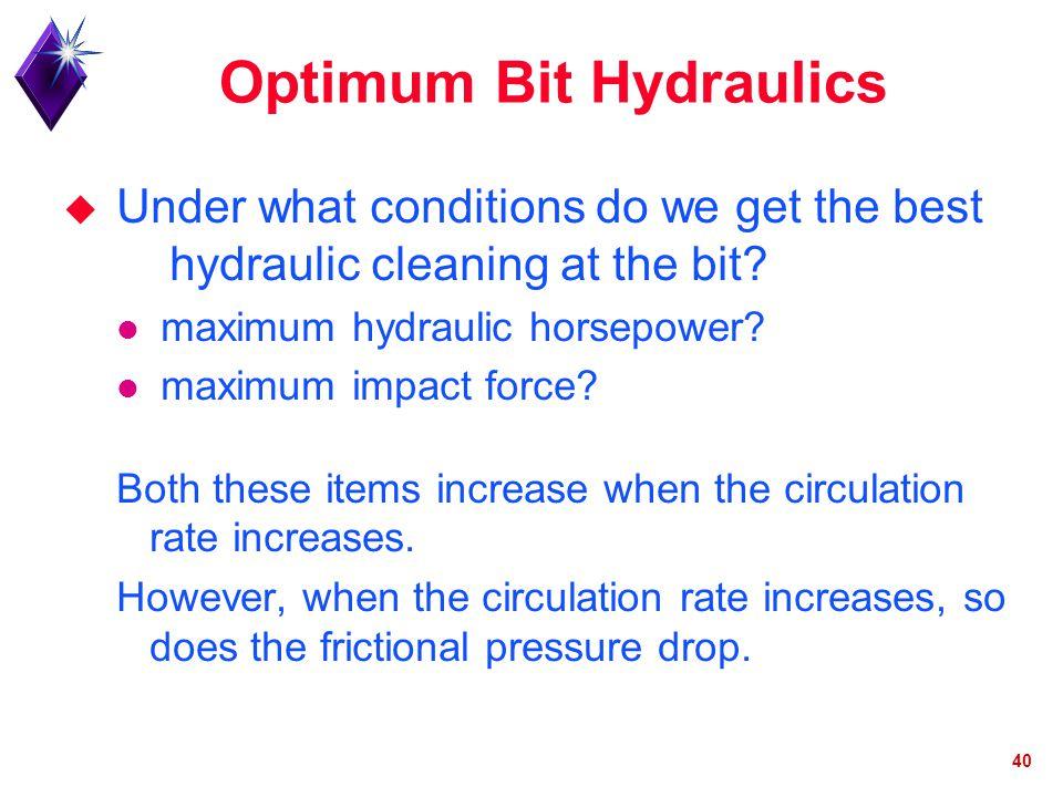 Optimum Bit Hydraulics