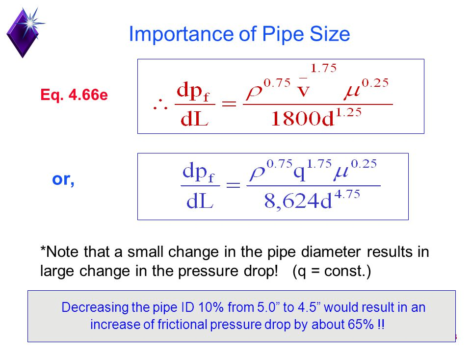 Importance of Pipe Size