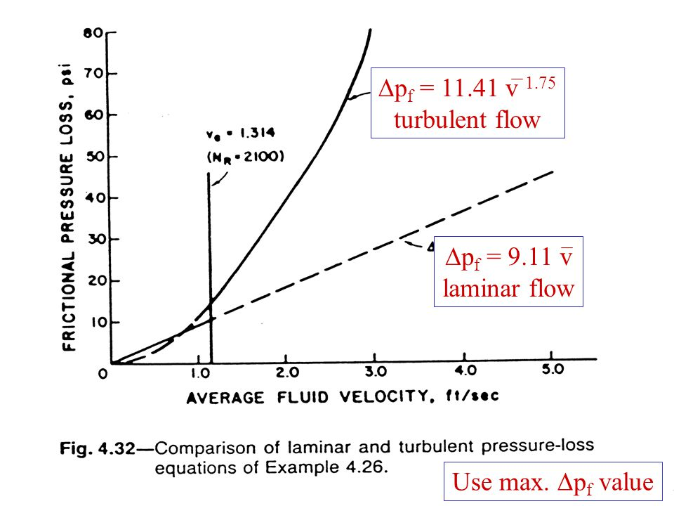 Dpf = 11.41 v 1.75 turbulent flow Dpf = 9.11 v laminar flow Use max. Dpf value
