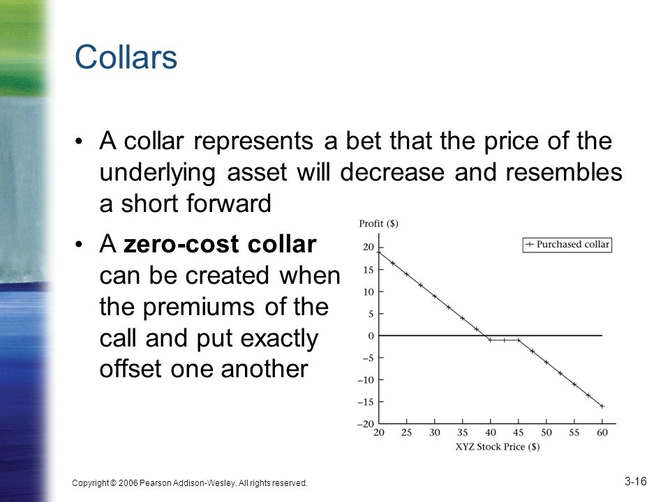 Collars A collar represents a bet that the price of the underlying asset will decrease and resembles a short forward.