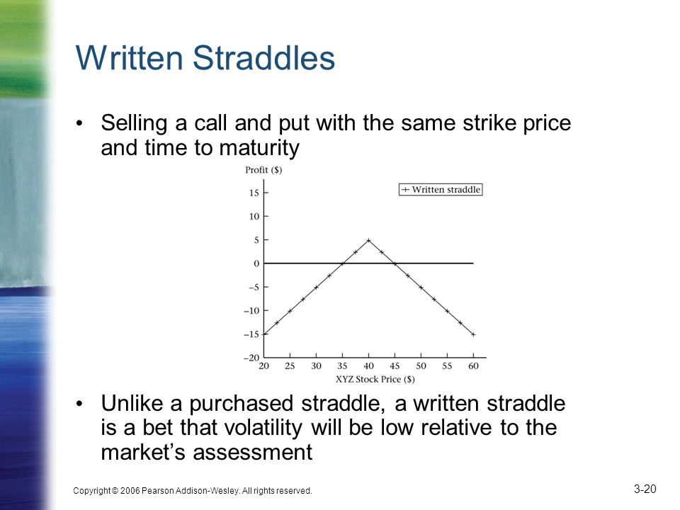 Written Straddles Selling a call and put with the same strike price and time to maturity.