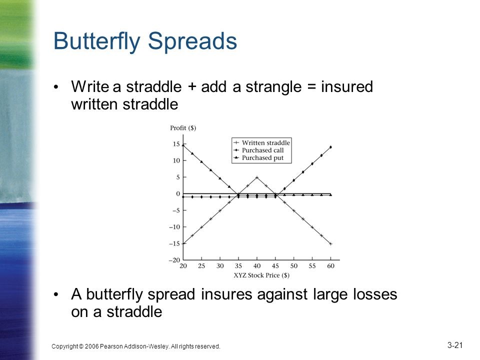Butterfly Spreads Write a straddle + add a strangle = insured written straddle. A butterfly spread insures against large losses on a straddle.