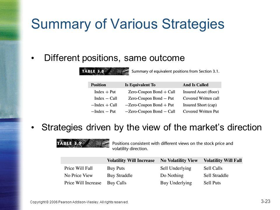 Summary of Various Strategies