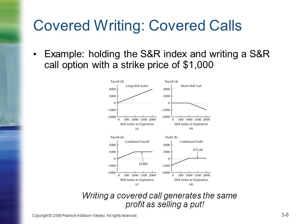 Covered Writing: Covered Calls