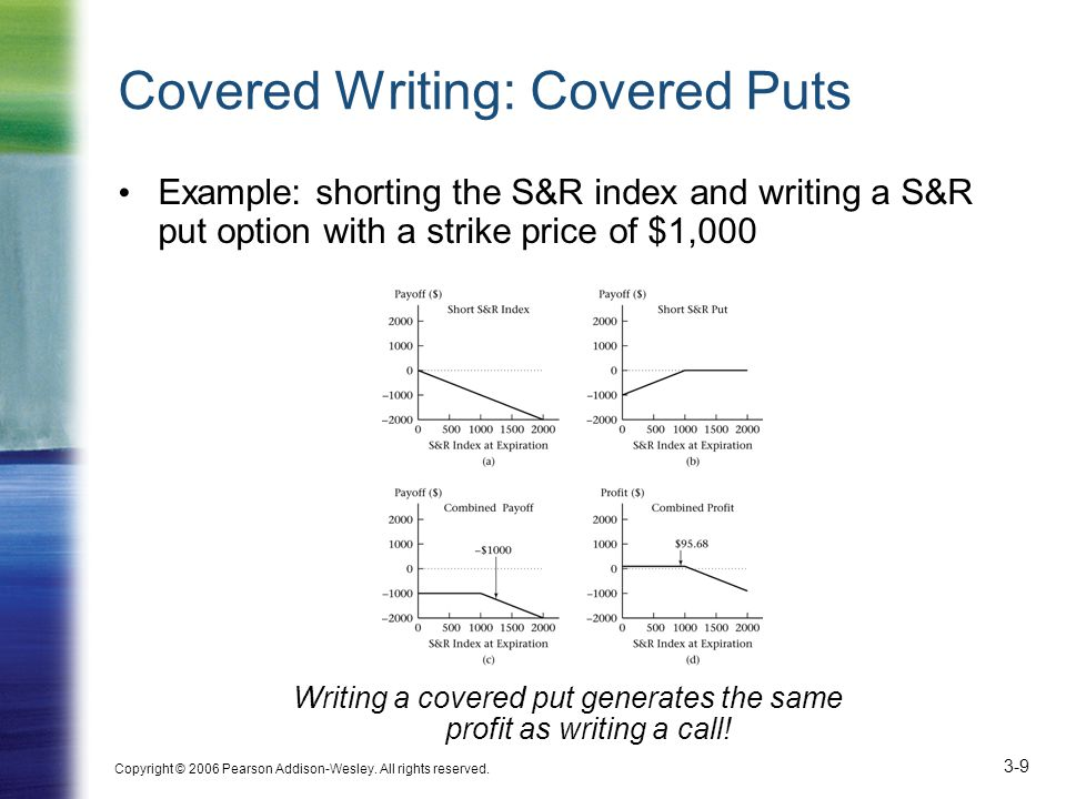 Covered Writing: Covered Puts