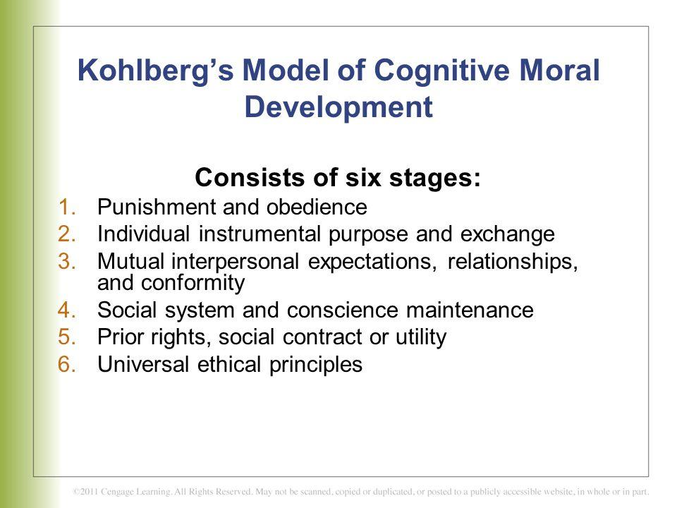 Kohlberg's Model of Cognitive Moral Development