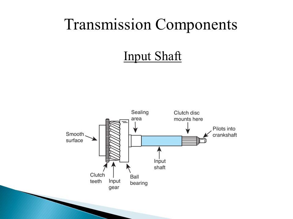 Transmission Components
