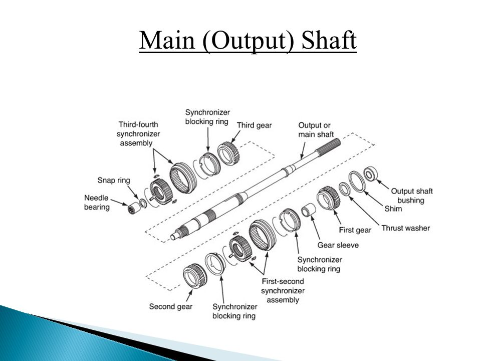 Main (Output) Shaft