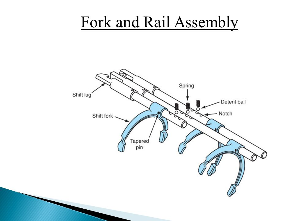 Fork and Rail Assembly