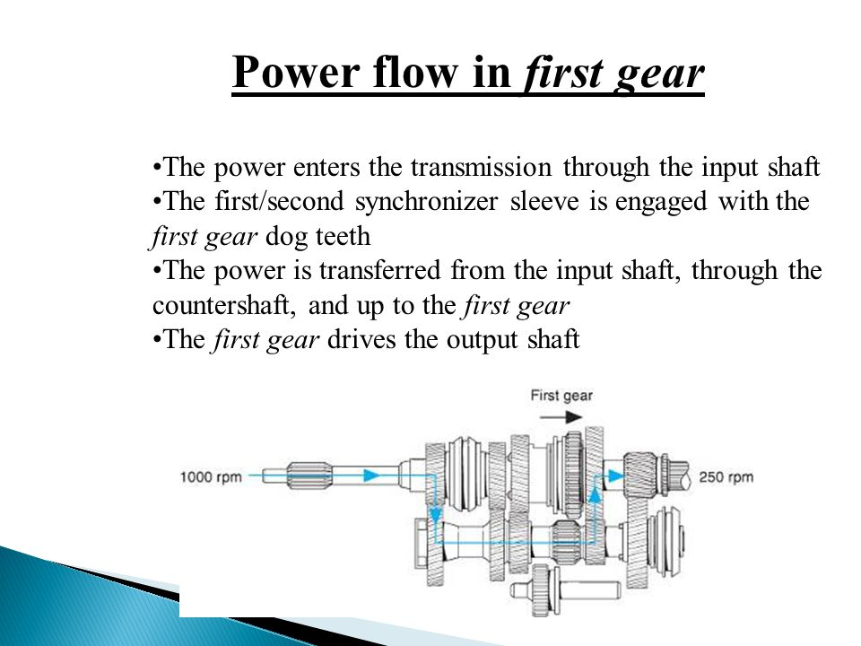 Power flow in first gear