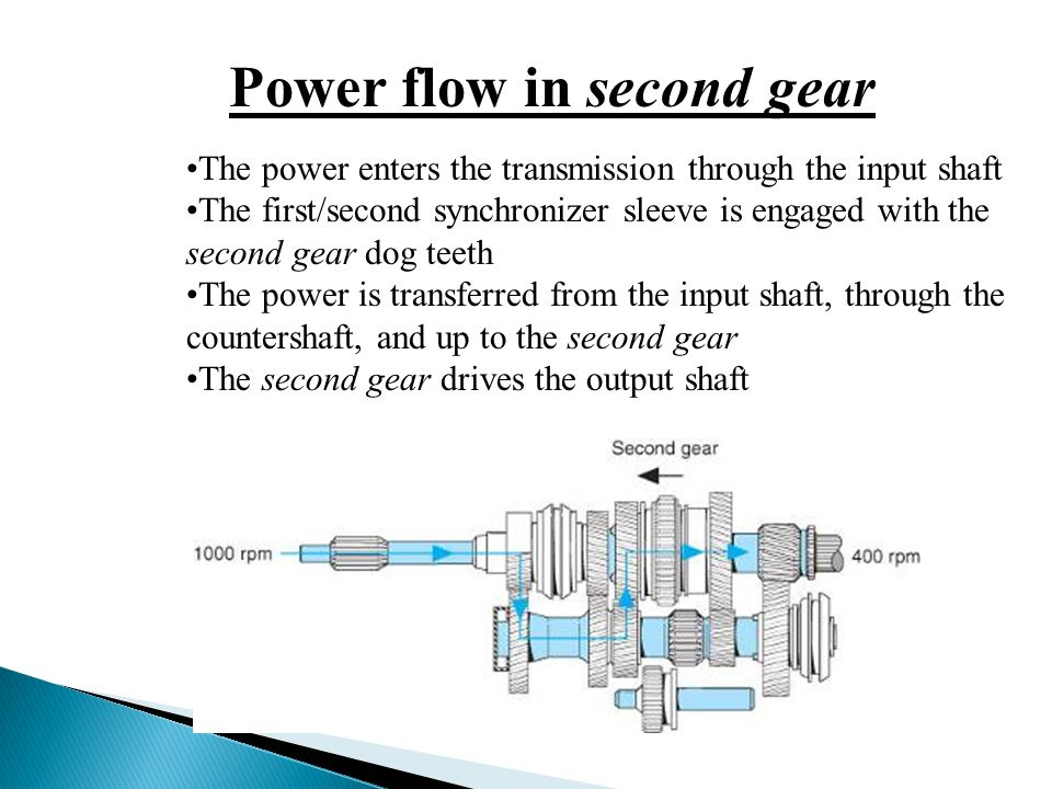 Power flow in second gear