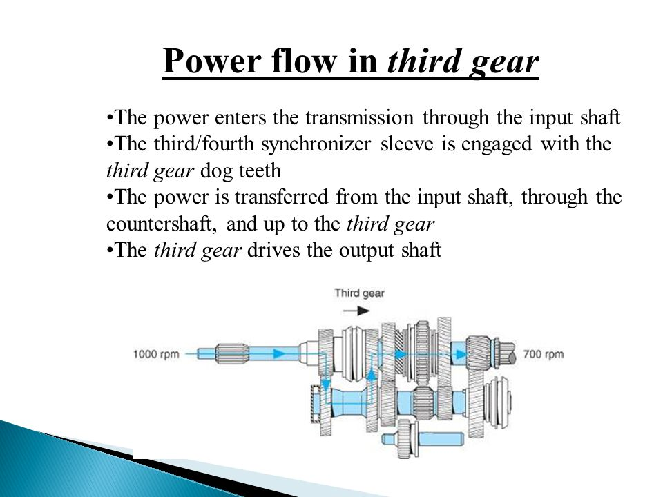 Power flow in third gear