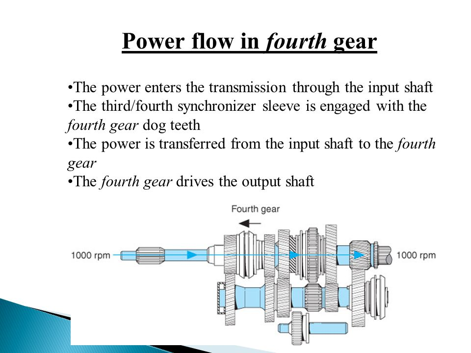 Power flow in fourth gear