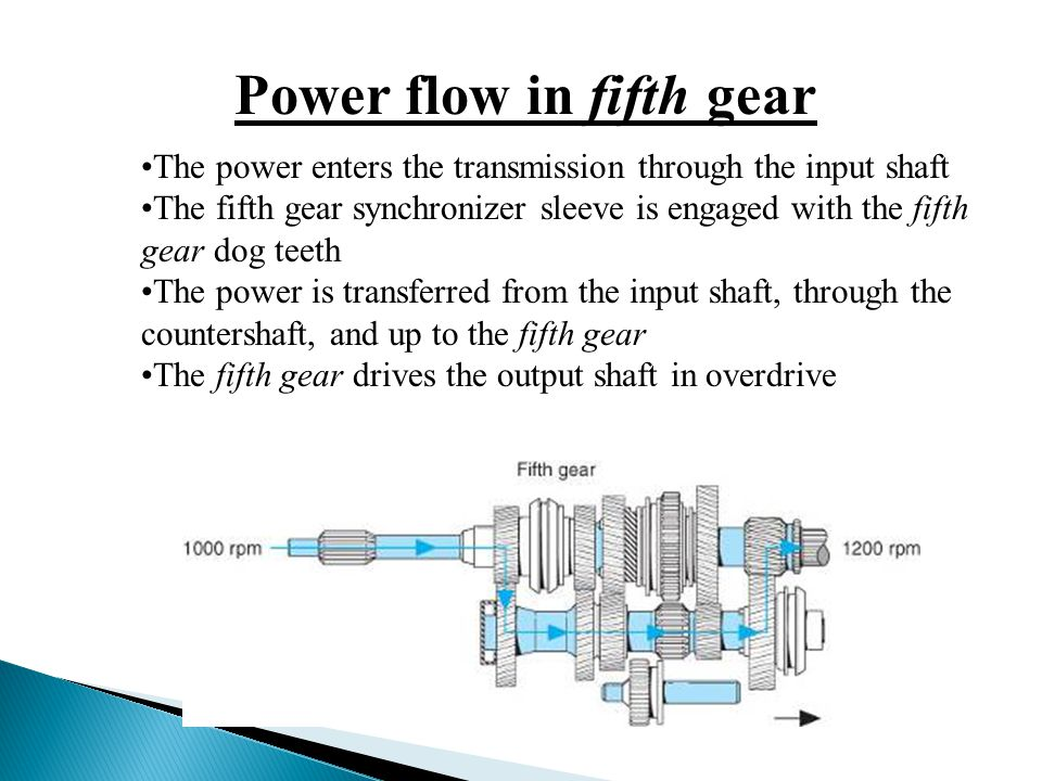 Power flow in fifth gear