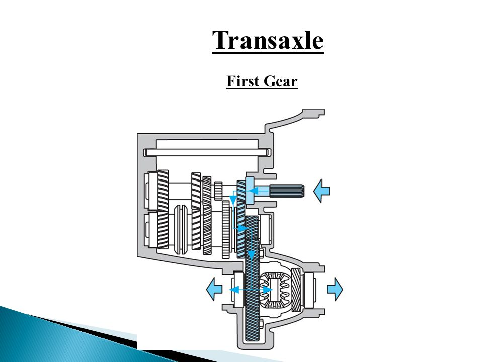Transaxle First Gear