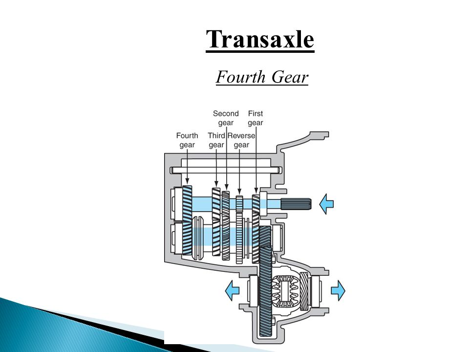 Transaxle Fourth Gear