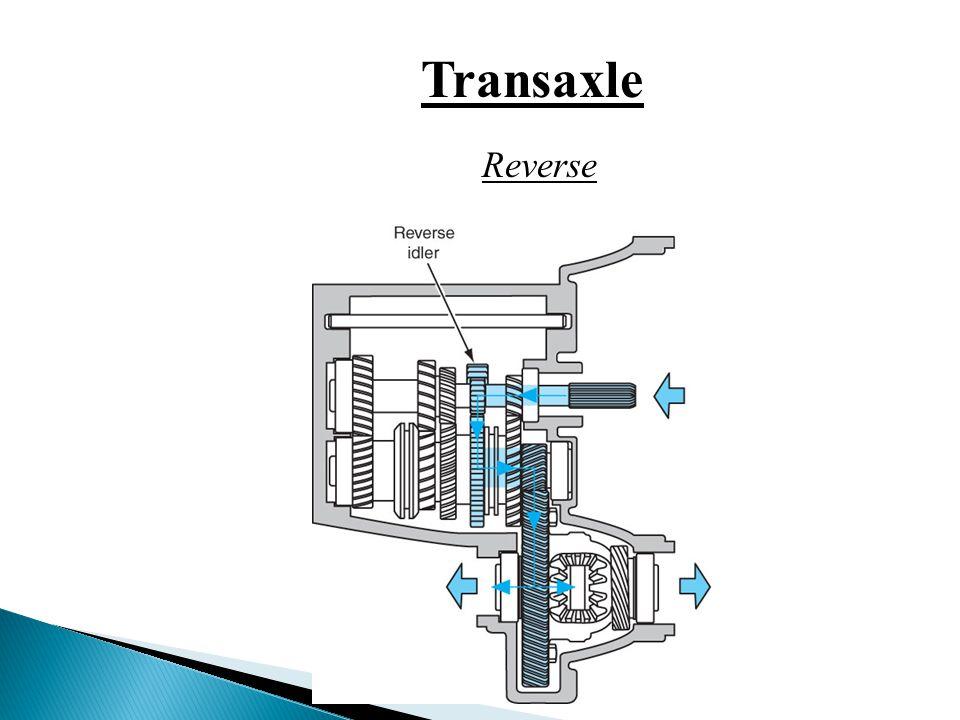 Transaxle Reverse