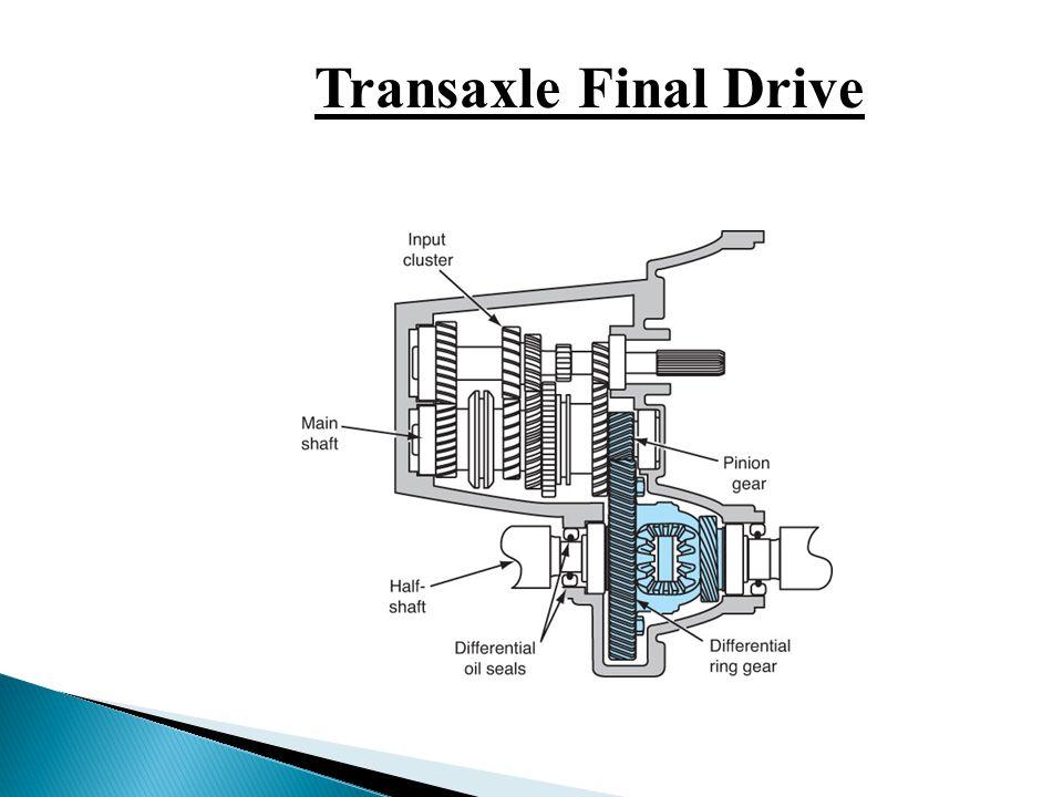 Transaxle Final Drive