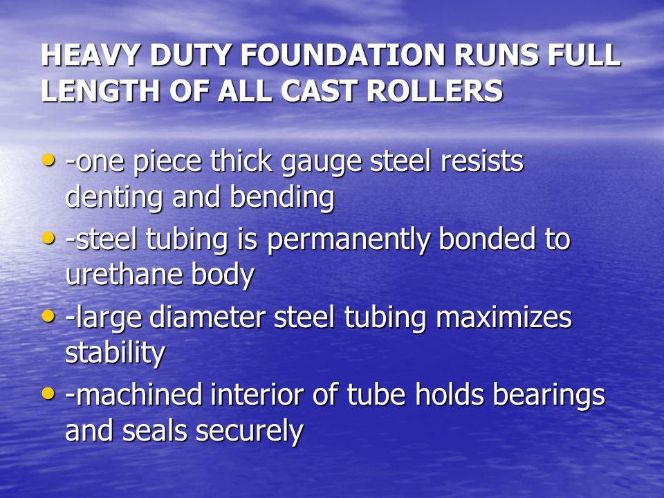 HEAVY DUTY FOUNDATION RUNS FULL LENGTH OF ALL CAST ROLLERS