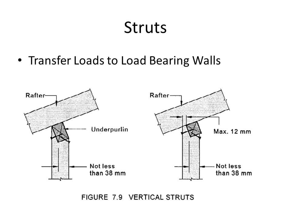 Struts Transfer Loads to Load Bearing Walls