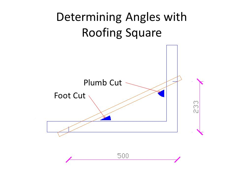 Determining Angles with Roofing Square