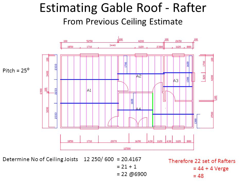 Estimating Gable Roof - Rafter From Previous Ceiling Estimate