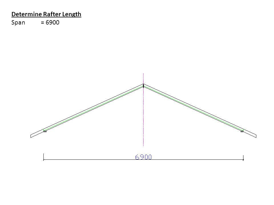 Determine Rafter Length