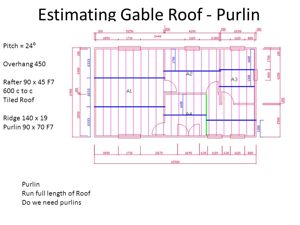 Estimating Gable Roof - Purlin