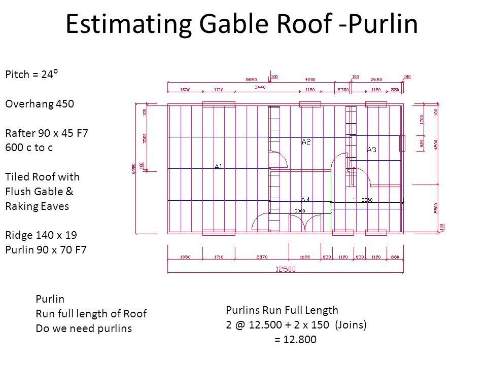 Estimating Gable Roof -Purlin