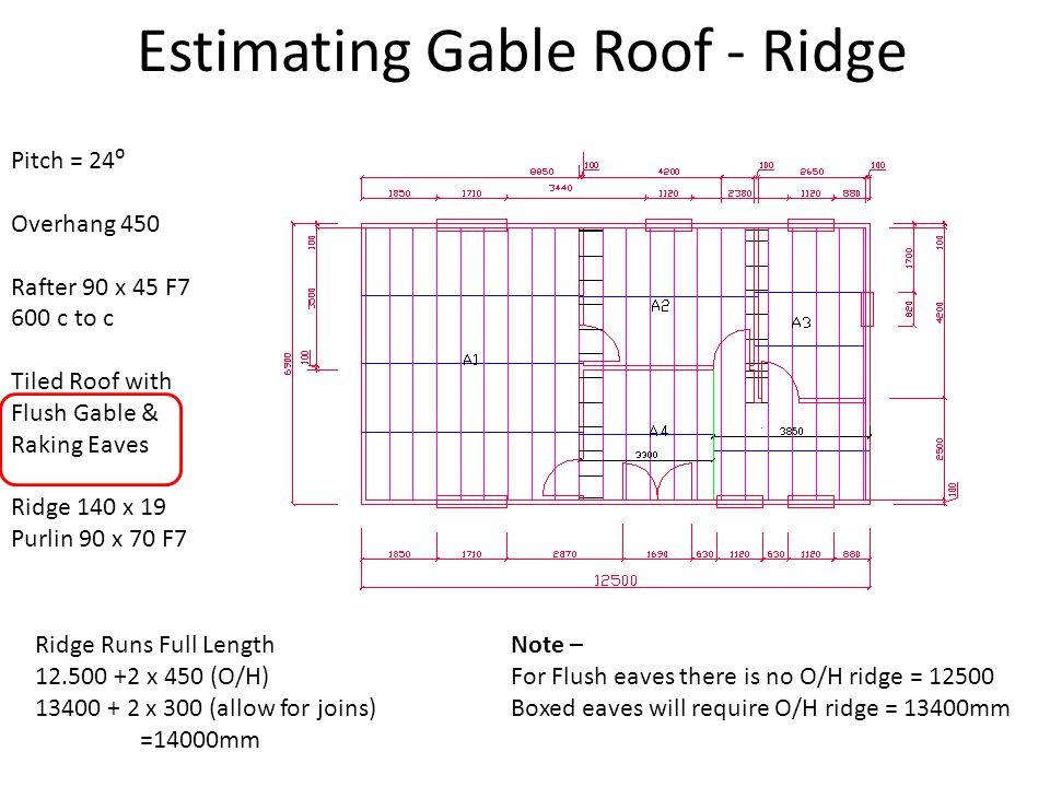 Estimating Gable Roof - Ridge