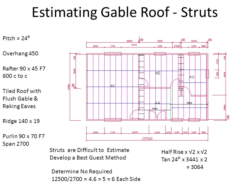 Estimating Gable Roof - Struts