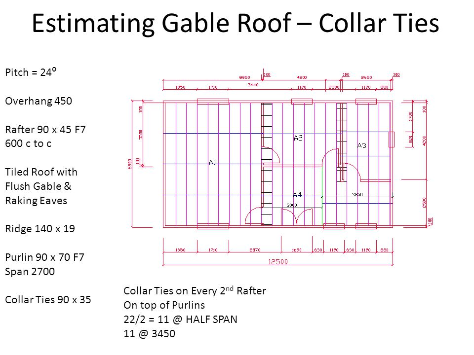 Estimating Gable Roof – Collar Ties