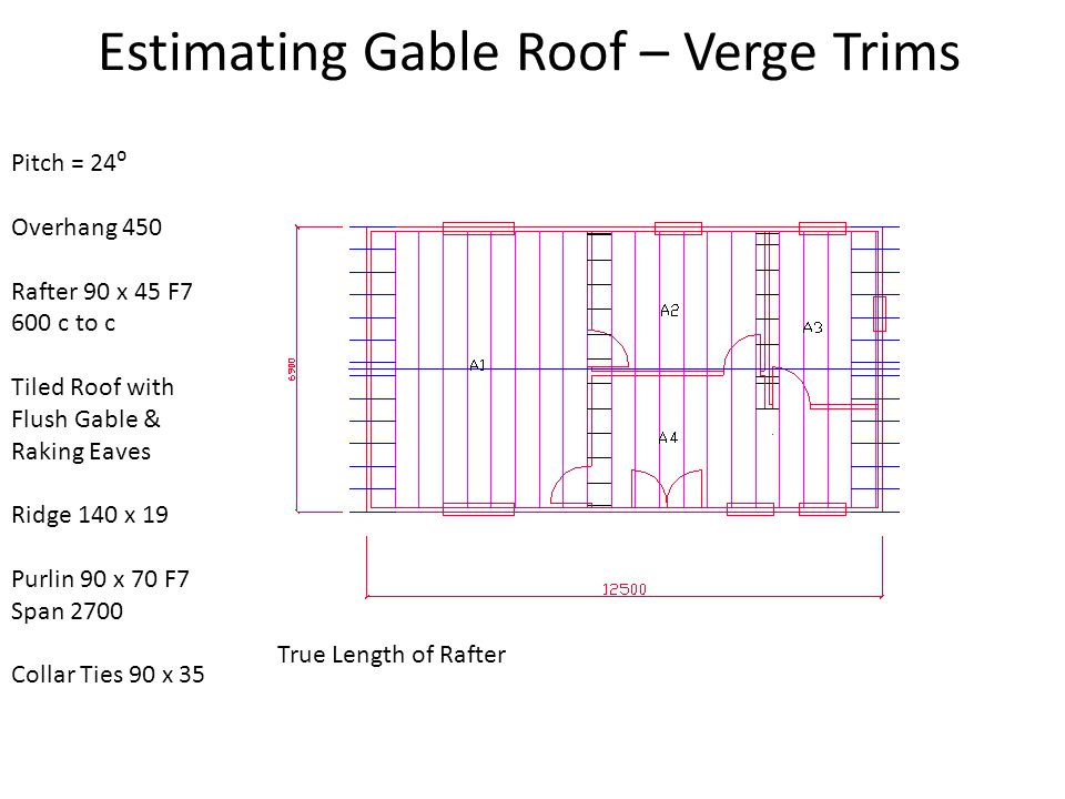 Estimating Gable Roof – Verge Trims