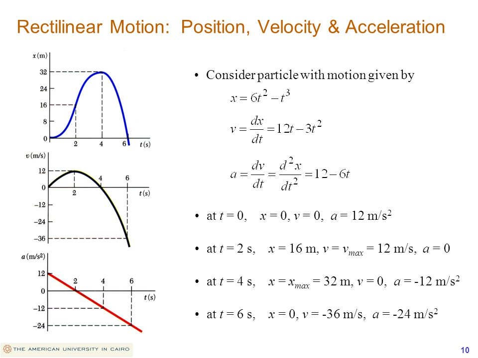 Rectilinear Motion: Position, Velocity & Acceleration