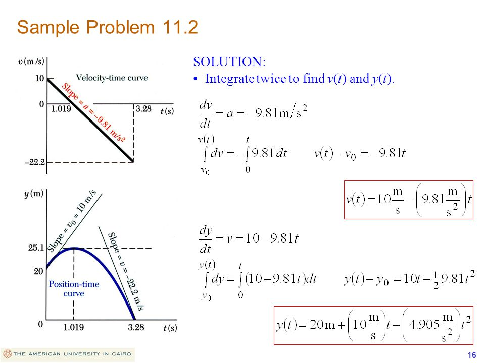 Sample Problem 11.2 SOLUTION: Integrate twice to find v(t) and y(t).