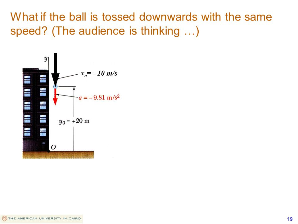What if the ball is tossed downwards with the same speed