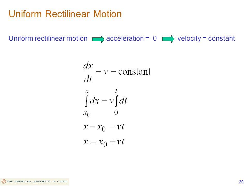 Uniform Rectilinear Motion