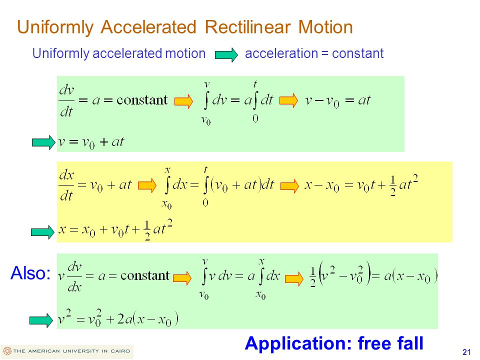 Uniformly Accelerated Rectilinear Motion