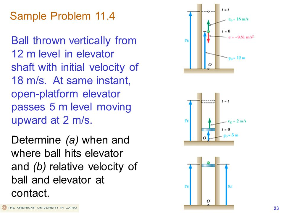 Sample Problem 11.4