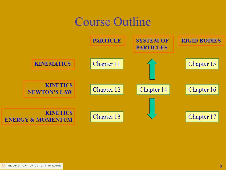 Course Outline Chapter 11 Chapter 15 Chapter 12 Chapter 14 Chapter 16