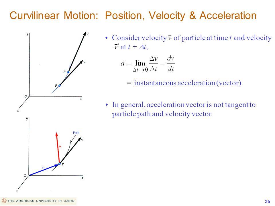 Curvilinear Motion: Position, Velocity & Acceleration